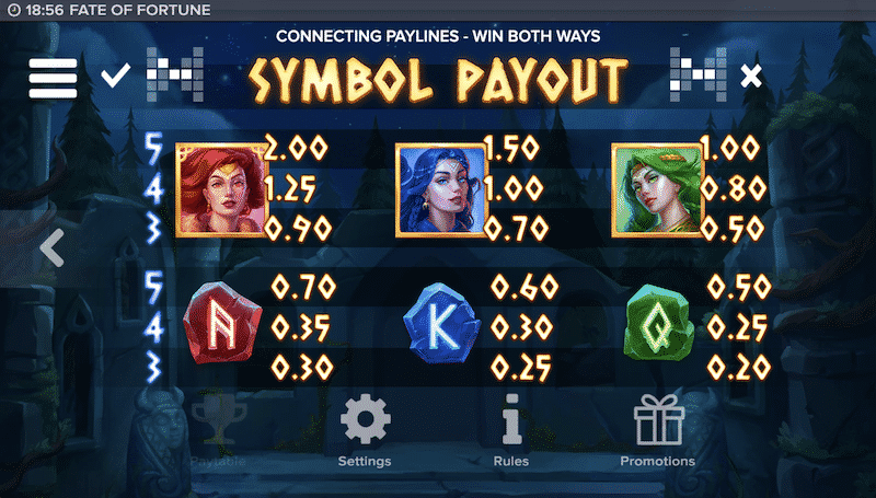 Fate of Fortune Symbol Payout